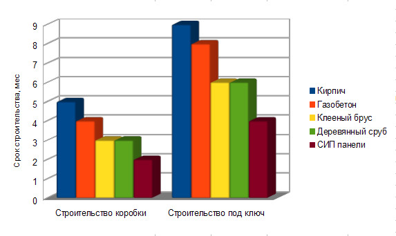 SIP-панели - характеристики и преимущества материала 1